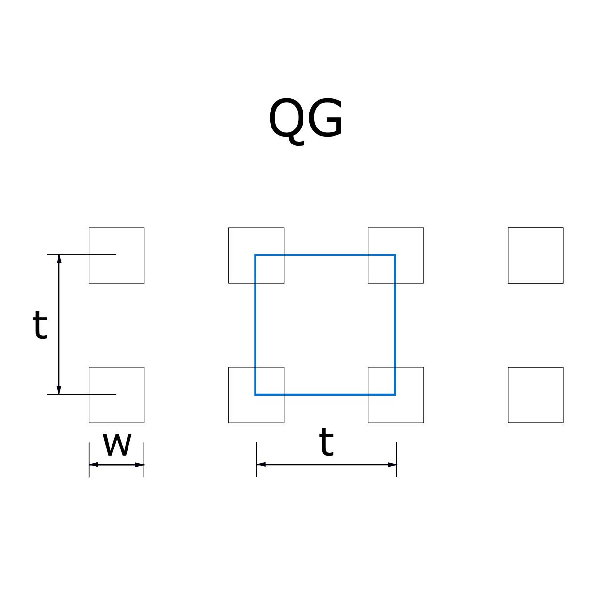 QG lyukasztás