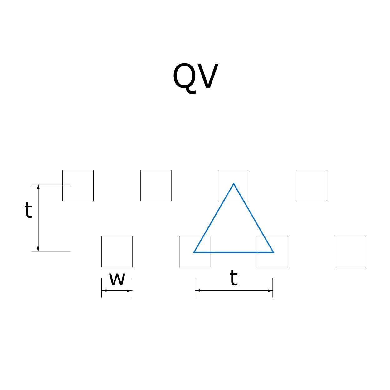 QV lyukasztás