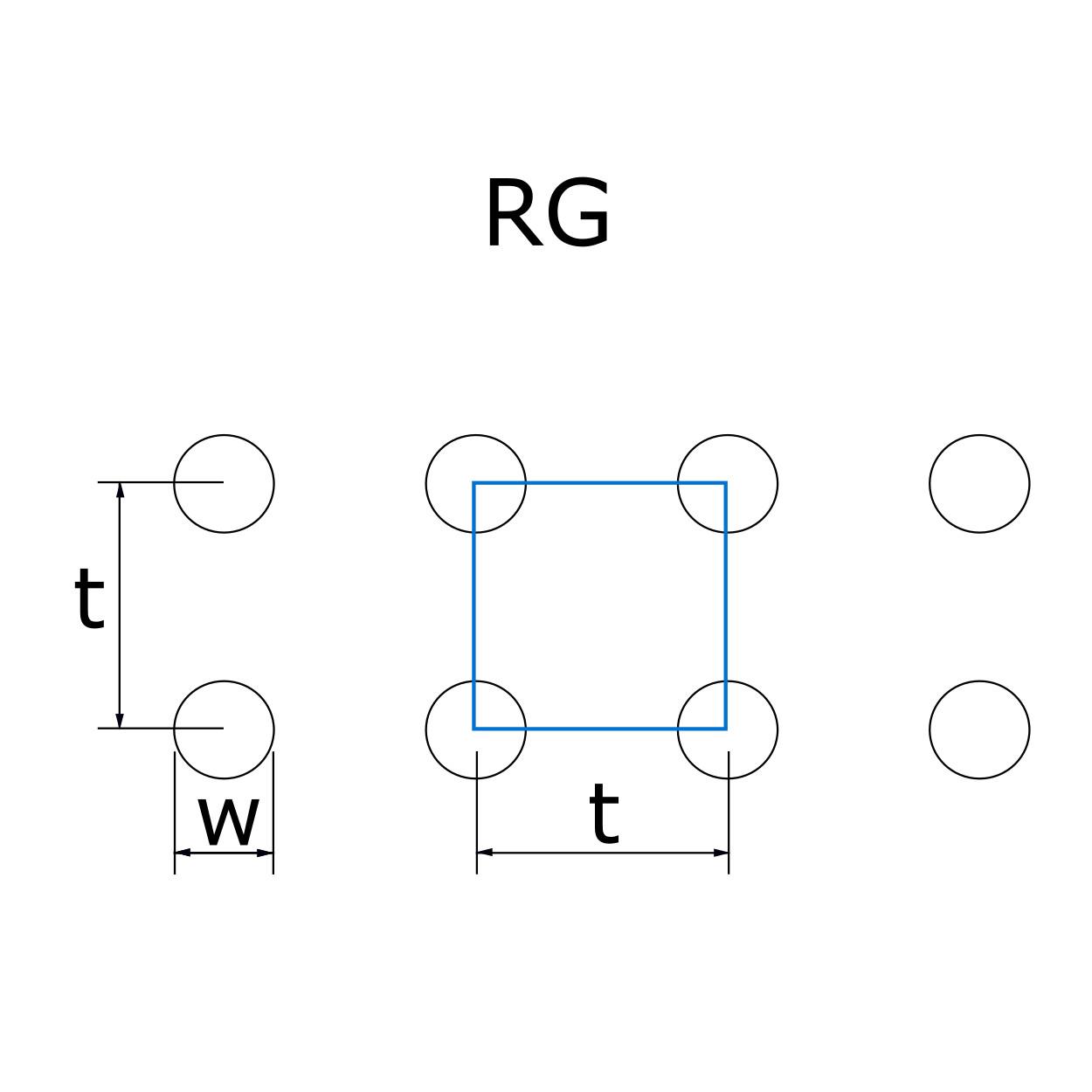 RG lyukasztás