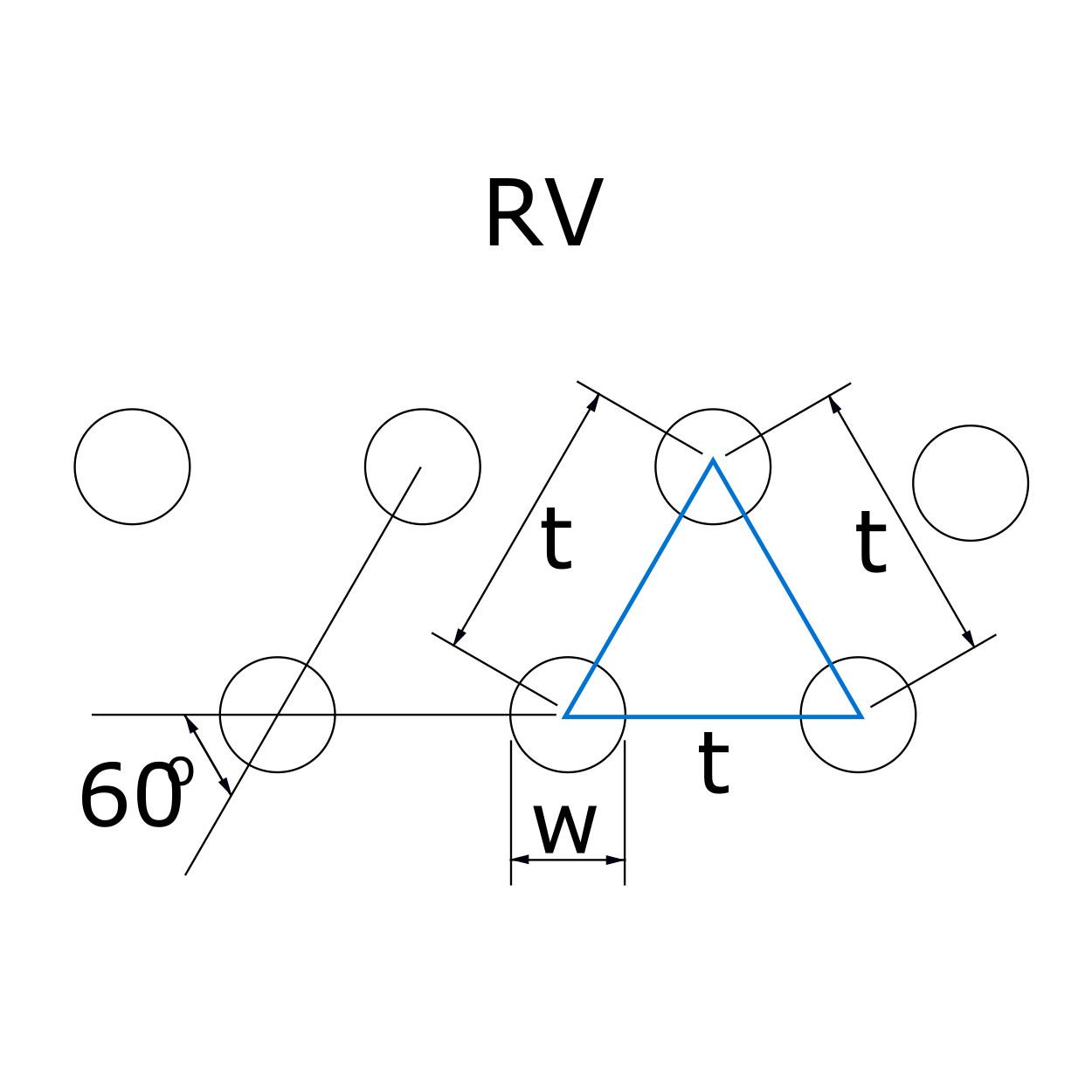 RV lyukasztás